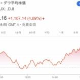 『乱高下する株式相場。個人投資家はどのような投資戦略を取るべきか。』の画像