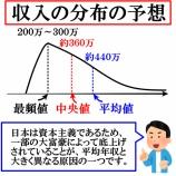 『【悲報】民間給与平均が436万円と聞いてショックを受けてる皆さん!これはあくまで平均です』の画像