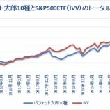 『バフェット太郎10種とS&P500トータルリターン【58カ月目】』の画像