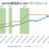 『【歴史が動く】FRBが量的緩和政策を無制限に!!将来のバブルの引き金を引く』の画像