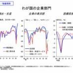 MacroEconomicPolicy,Blog