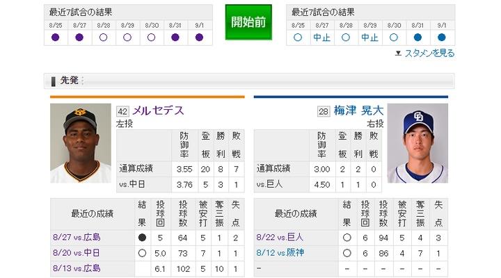 【 巨人実況!】vs 中日![9/3]  先発はメルセデス!捕手は大城!