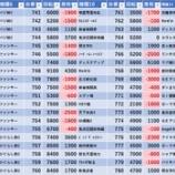 『7/18 ピーアーク北綾瀬ピーくんガーデン 旧イベ』の画像