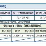 『しんきんアセットマネジメントJ-REITマーケットレポート2021年5月』の画像
