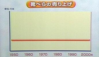 俺が長年貯め込んだグラフ・一覧・比較・図解フォルダが今、火を吹く
