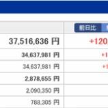 『【運用状況】2016年8月の資産総額は3751万円でした』の画像