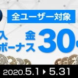 『FXGTの2020年5月に実施する「30%ボーナス」は何回でも利用できるお得なボーナス!』の画像