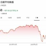 『【爆買い】日銀のETF購入額、既に買入額が去年超え!その額なんと4兆4000億円で日本株市場を歪ませるwwww』の画像