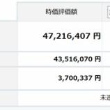 『【運用状況】2017年4月の資産総額は4721万円でした!』の画像