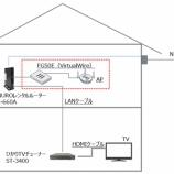 『ひかりTVチューナー(ST-3400)に接続できない』の画像