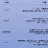 『【カートゥーンウォーズ3】ゲームガイド‐メイン画面‐』の画像