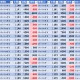 『7/1 楽園蒲田 リニューアル』の画像
