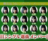 【欅坂46】ずみこ5thで3列目、決まった時どう思った?
