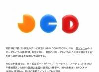 明日(5/27)9:30〜放送「JAPAN COUNTDOWN」で岡部、小栗、向井地、山内が「3年後のAKB48の姿」について語る