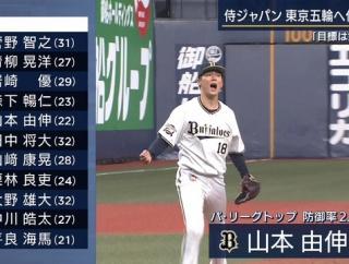 【悲報】 山本由伸さん、五輪では便利屋でこき使われそう