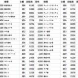 『11/15 123横浜西口 一斉調査』の画像