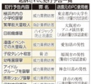 【PC遠隔操作】片山ゆうちゃんに懲役10年求刑-東京地裁