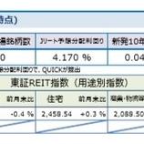 『しんきんアセットマネジメントJ-REITマーケットレポート2018年3月』の画像
