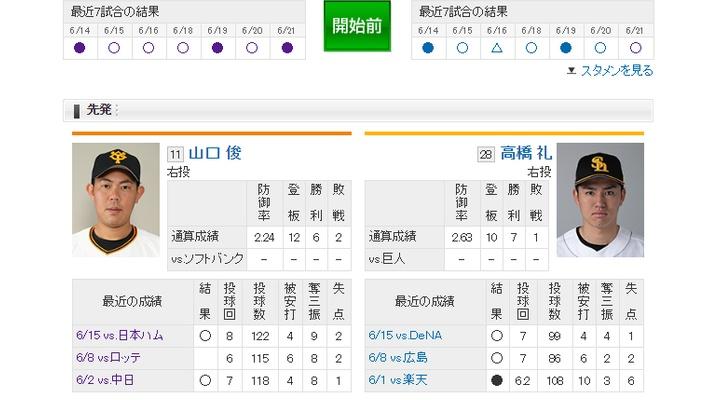 【 巨人実況!】vs ソフトバンク![6/23] 先発は山口俊!捕手は小林!