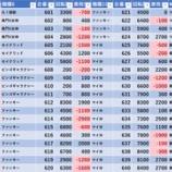 『12/23 キコーナ松戸 周年』の画像