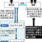 大阪の土地家屋調査士、和田清人のいい相続な日々