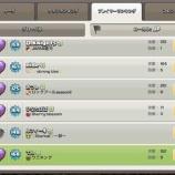 『グローバルランキング10位!?、対戦パーフェクト勝利!?』の画像