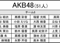 「第3回AKB48グループ歌唱力No.1決定戦」立候補メンバー中間発表!