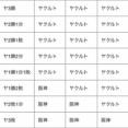 阪神1勝ヤクルト1勝2敗なら阪神優勝と判明