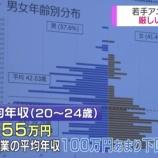 『【悲報】平均年収150万円のドン底の職業はこちら。』の画像